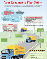 Your Roadmap to Fleet Safety