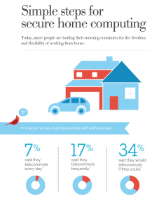 Simple Steps to Secure Home Computing